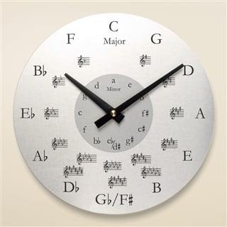 Cirlce of Fifths clock
